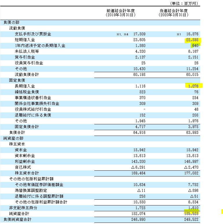 f:id:umimizukonoha:20200815235329p:plain