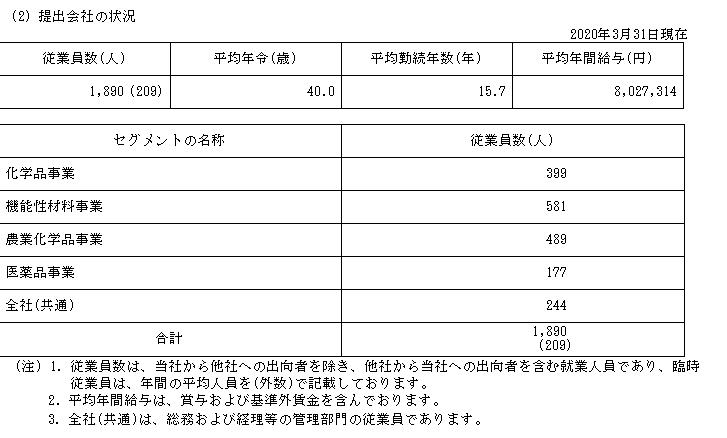 f:id:umimizukonoha:20200816000137p:plain