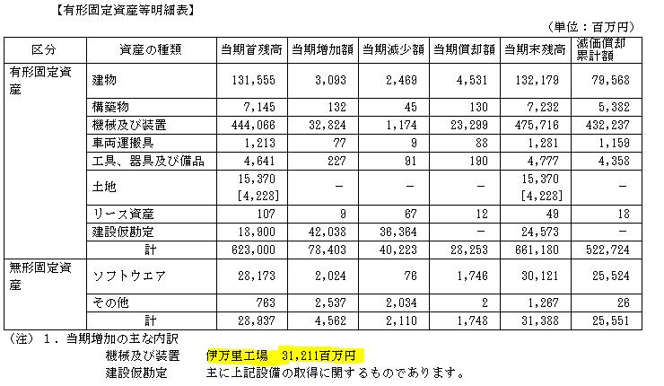 f:id:umimizukonoha:20200816234835p:plain