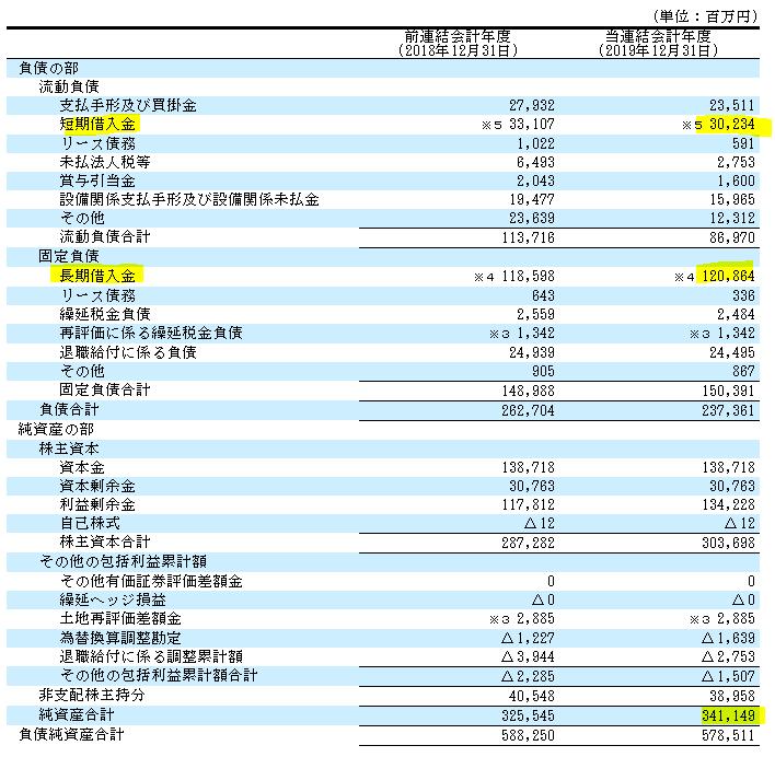 f:id:umimizukonoha:20200817003919p:plain