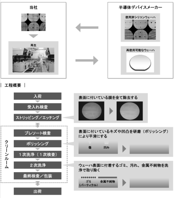 f:id:umimizukonoha:20200817132746p:plain