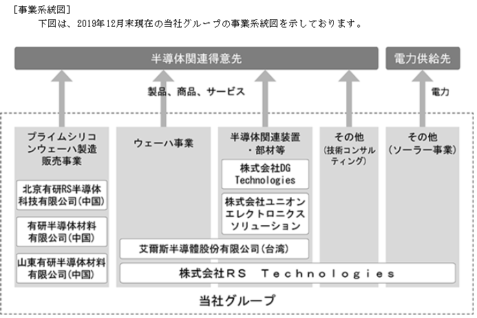 f:id:umimizukonoha:20200817133112p:plain