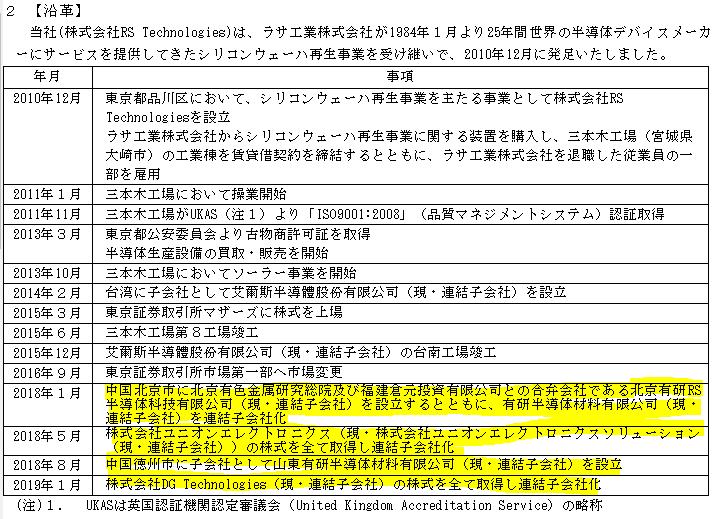 f:id:umimizukonoha:20200817173818p:plain