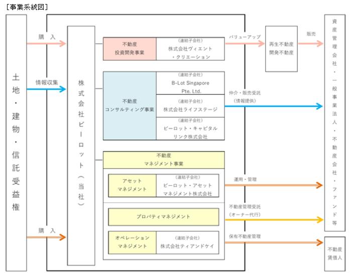 f:id:umimizukonoha:20200818223533p:plain