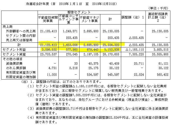 f:id:umimizukonoha:20200818225321p:plain