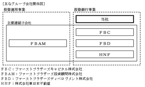 f:id:umimizukonoha:20200819150548p:plain