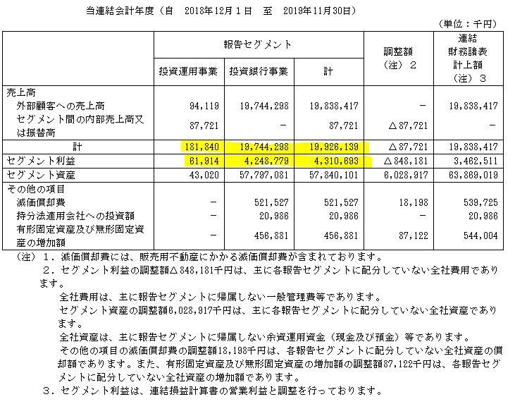 f:id:umimizukonoha:20200819151434p:plain