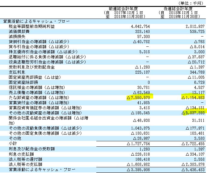 f:id:umimizukonoha:20200819180823p:plain