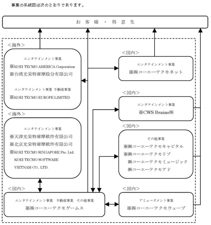 f:id:umimizukonoha:20200820203035p:plain