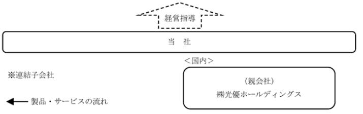 f:id:umimizukonoha:20200820203101p:plain