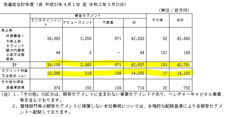 f:id:umimizukonoha:20200820204210p:plain