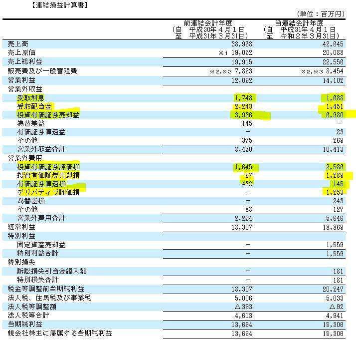 f:id:umimizukonoha:20200820234011p:plain