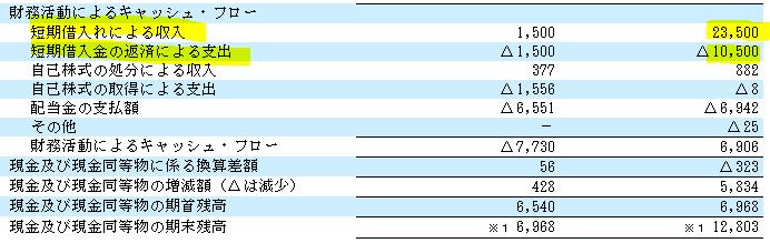 f:id:umimizukonoha:20200821000626p:plain