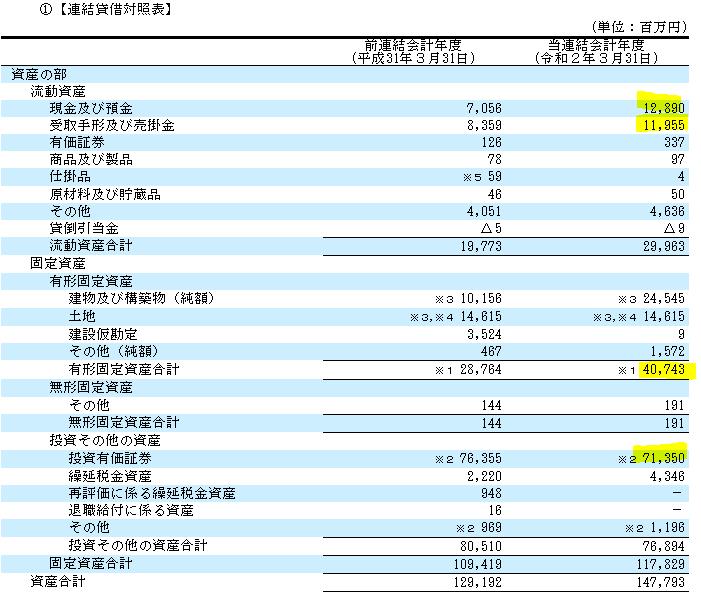 f:id:umimizukonoha:20200821000859p:plain