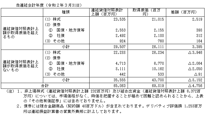 f:id:umimizukonoha:20200821002249p:plain