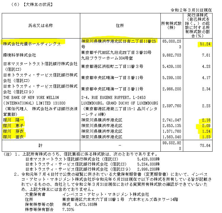f:id:umimizukonoha:20200821004801p:plain