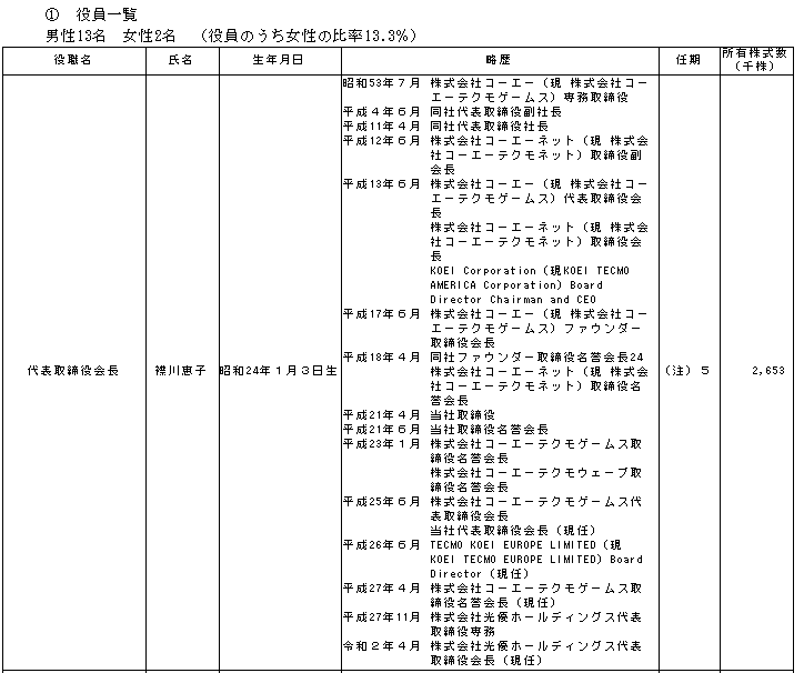 f:id:umimizukonoha:20200821005503p:plain