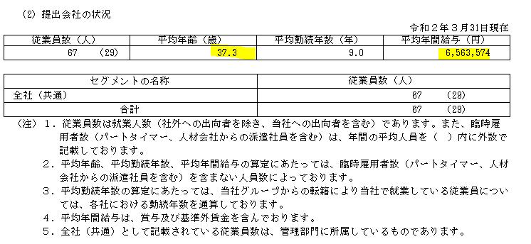 f:id:umimizukonoha:20200821011942p:plain