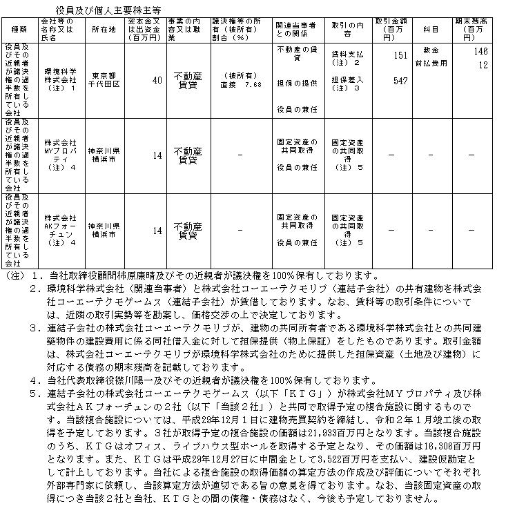 f:id:umimizukonoha:20200821013326p:plain