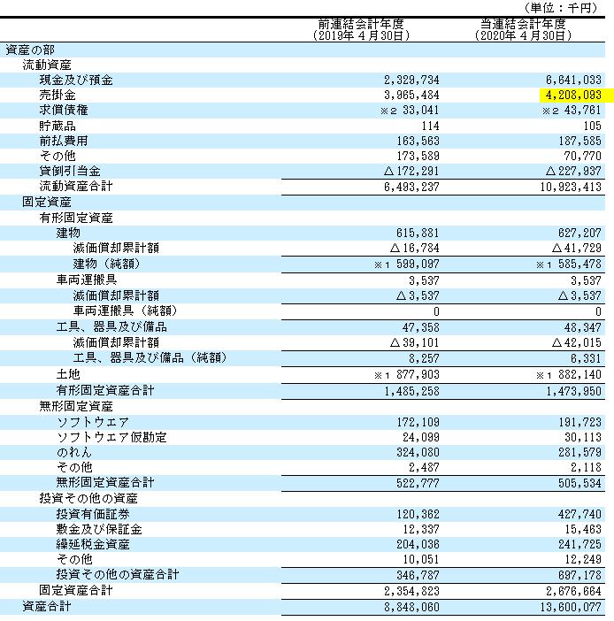 f:id:umimizukonoha:20200822230042p:plain