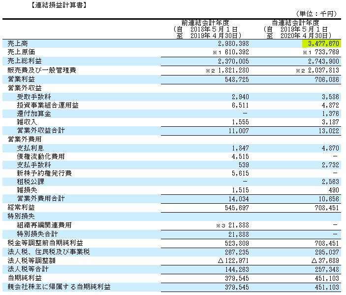 f:id:umimizukonoha:20200822230202p:plain