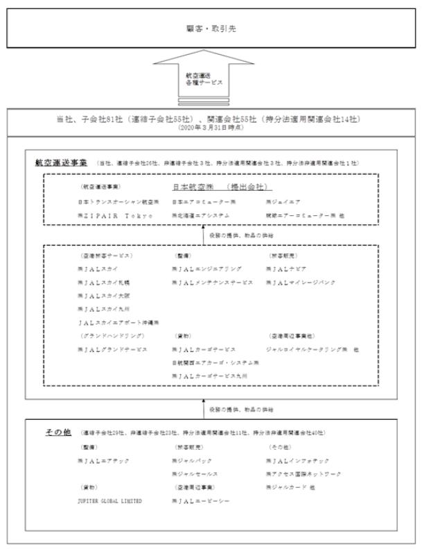 f:id:umimizukonoha:20200823235856p:plain