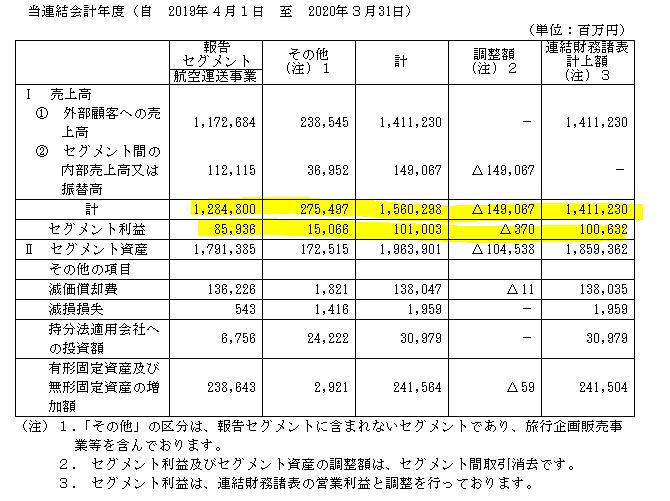 f:id:umimizukonoha:20200824002855p:plain