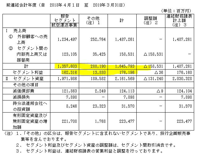 f:id:umimizukonoha:20200824003623p:plain