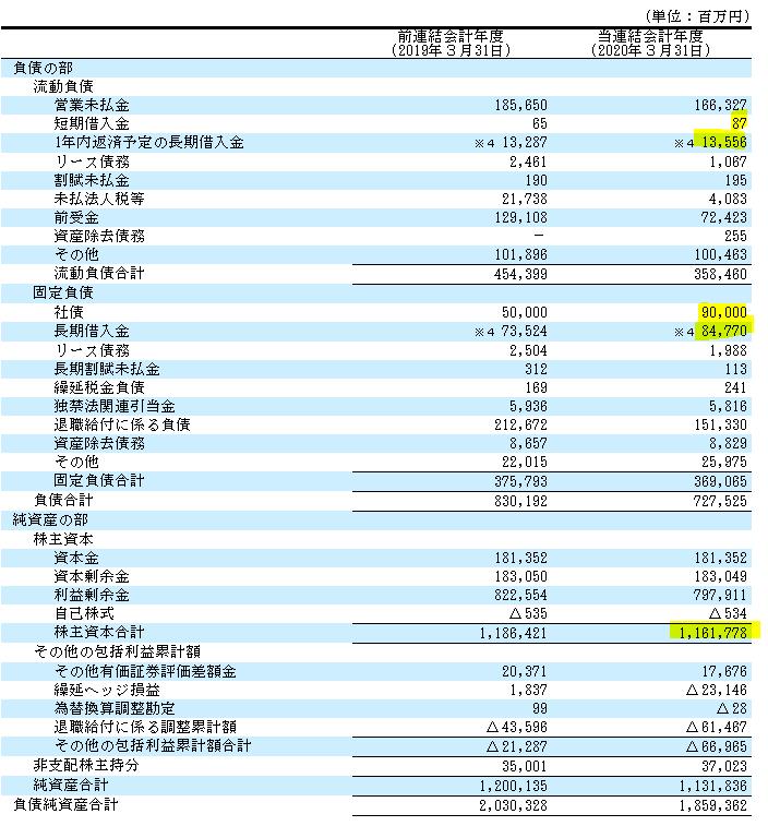 f:id:umimizukonoha:20200824020051p:plain