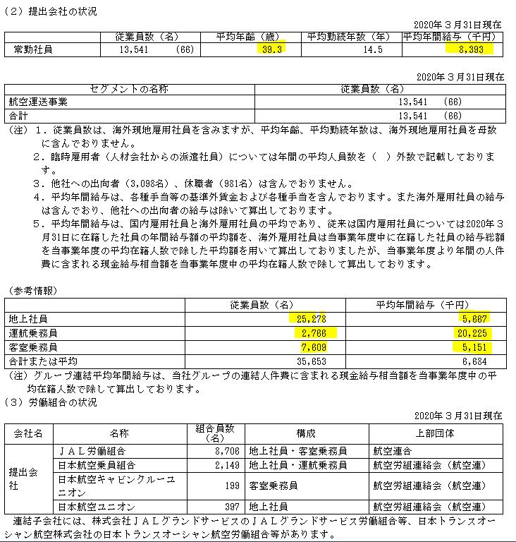 f:id:umimizukonoha:20200824021813p:plain