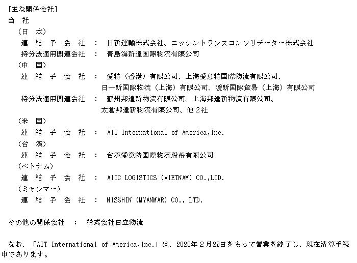 f:id:umimizukonoha:20200824210559p:plain
