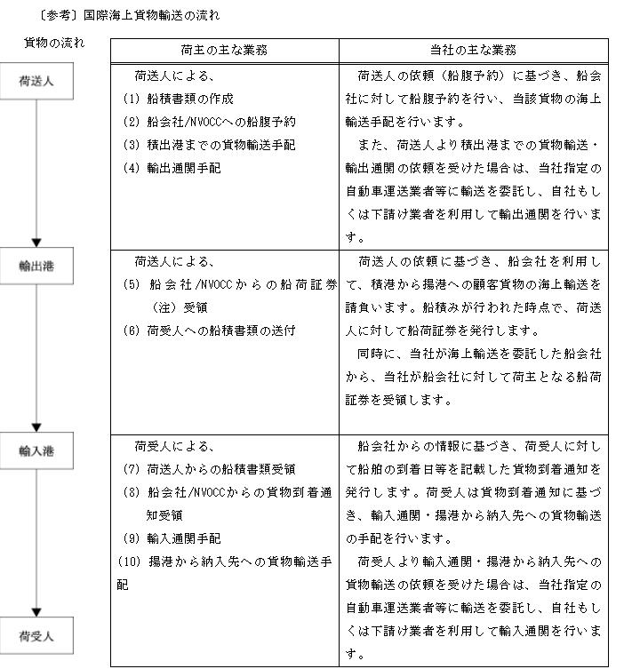 f:id:umimizukonoha:20200824210656p:plain