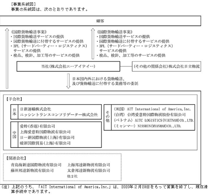 f:id:umimizukonoha:20200824210810p:plain