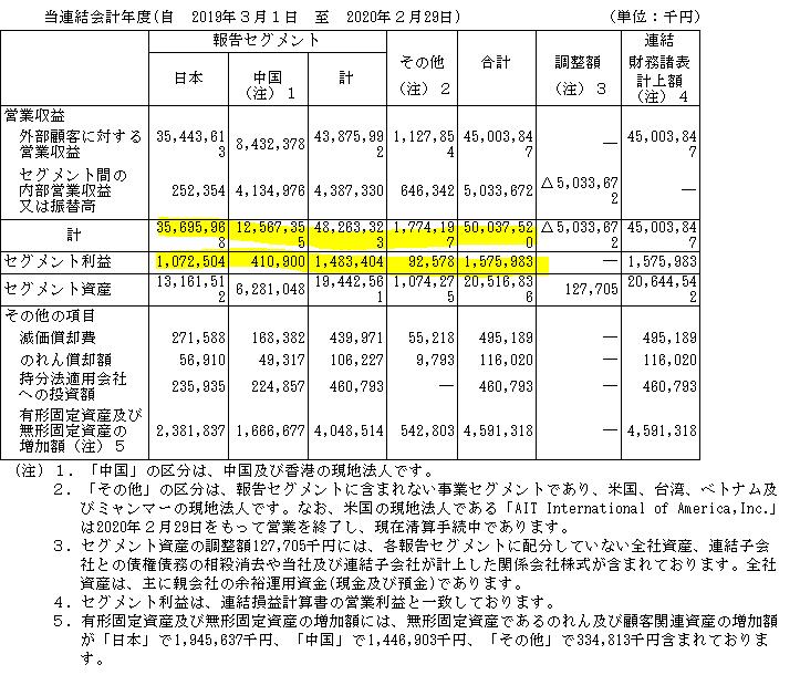 f:id:umimizukonoha:20200824214122p:plain