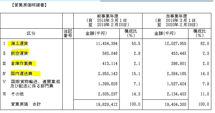 f:id:umimizukonoha:20200824231438p:plain