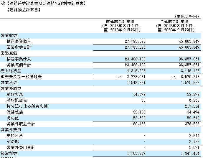 f:id:umimizukonoha:20200824231539p:plain