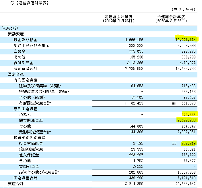 f:id:umimizukonoha:20200825002638p:plain