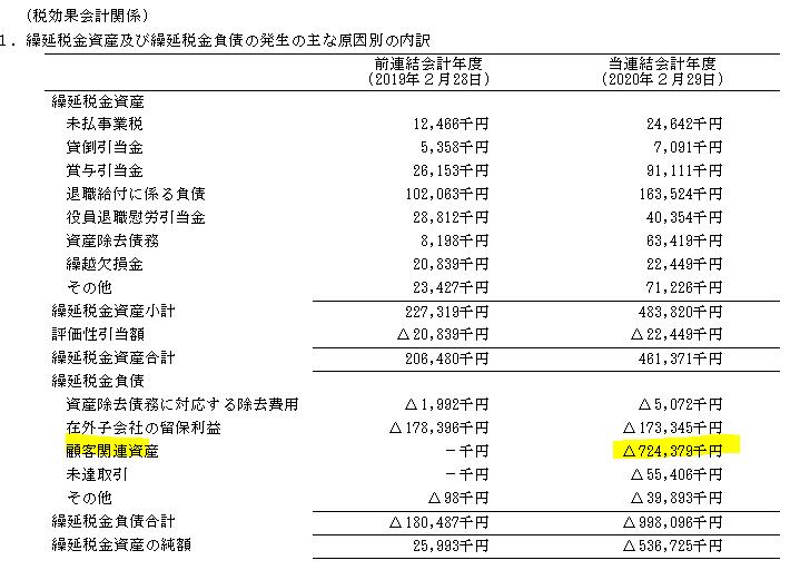 f:id:umimizukonoha:20200825012123p:plain