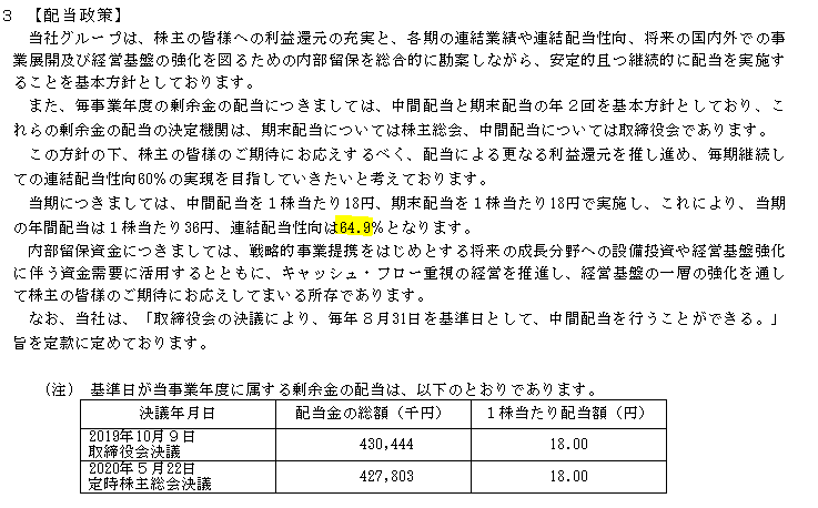 f:id:umimizukonoha:20200825014340p:plain