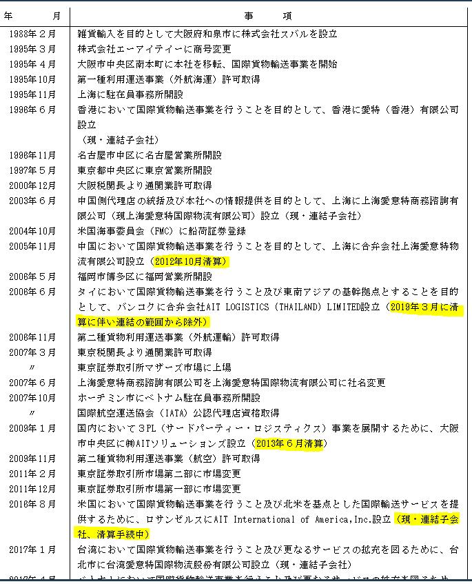 f:id:umimizukonoha:20200825022425p:plain