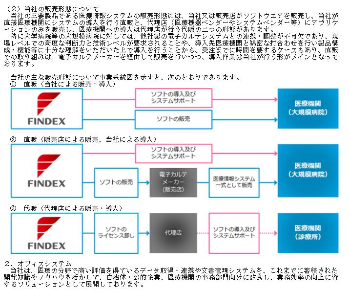 f:id:umimizukonoha:20200827203716p:plain