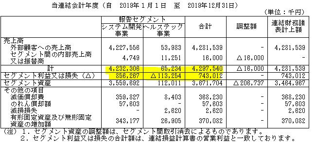 f:id:umimizukonoha:20200827223444p:plain
