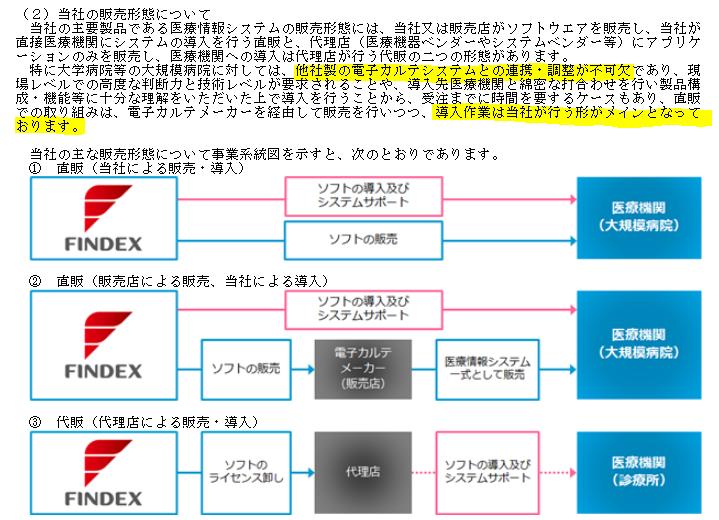 f:id:umimizukonoha:20200827230611p:plain