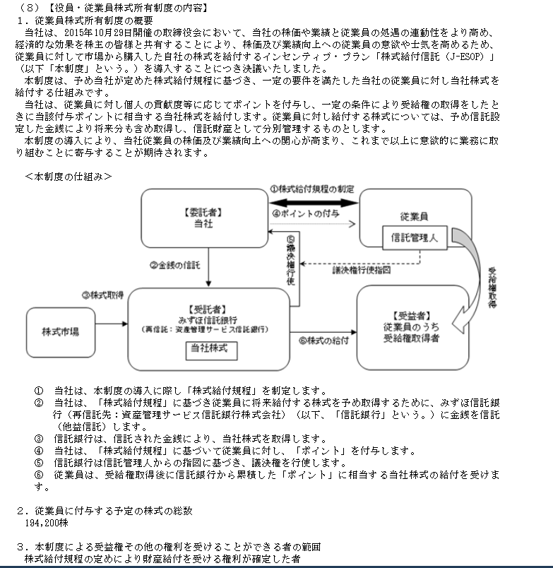 f:id:umimizukonoha:20200828005546p:plain