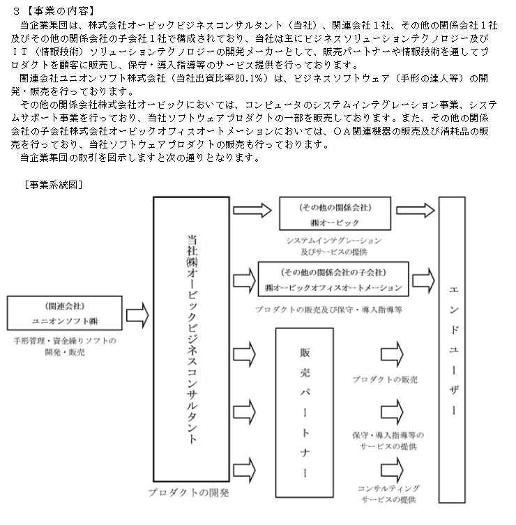 f:id:umimizukonoha:20200828222158p:plain
