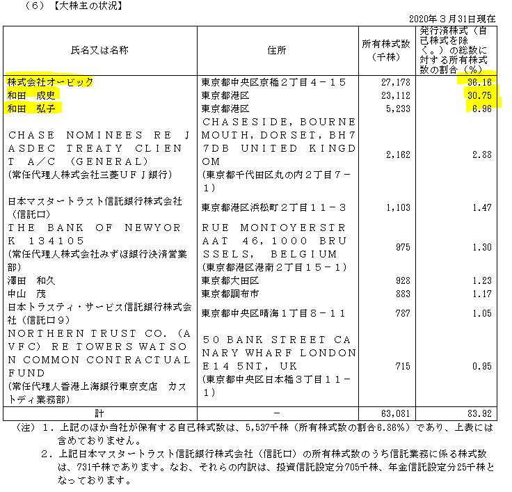 f:id:umimizukonoha:20200829002723p:plain