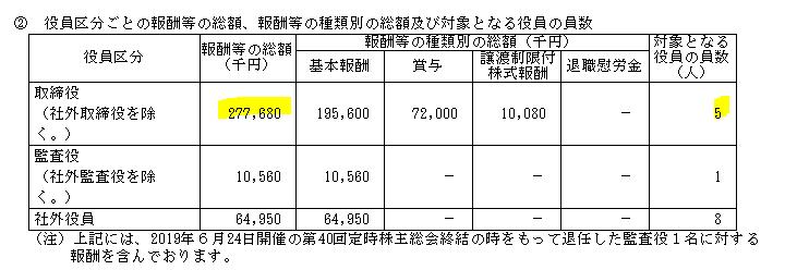 f:id:umimizukonoha:20200829004516p:plain