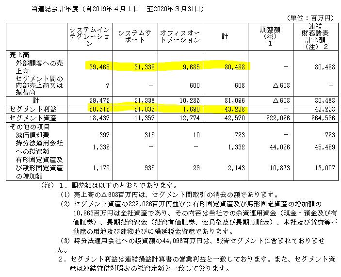 f:id:umimizukonoha:20200830131616p:plain