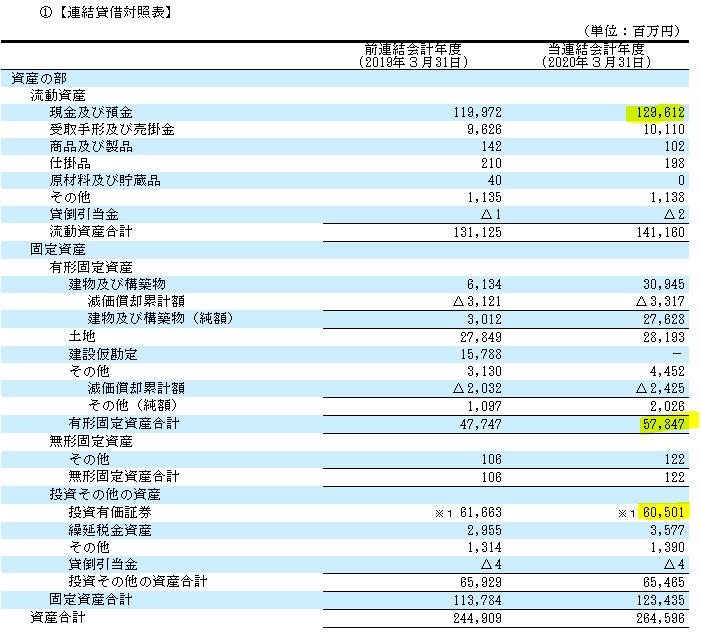 f:id:umimizukonoha:20200830144920p:plain