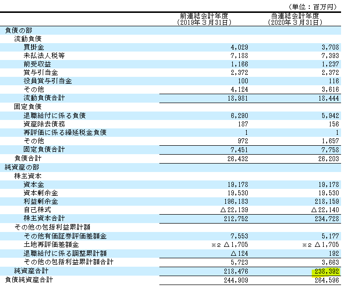 f:id:umimizukonoha:20200830150008p:plain